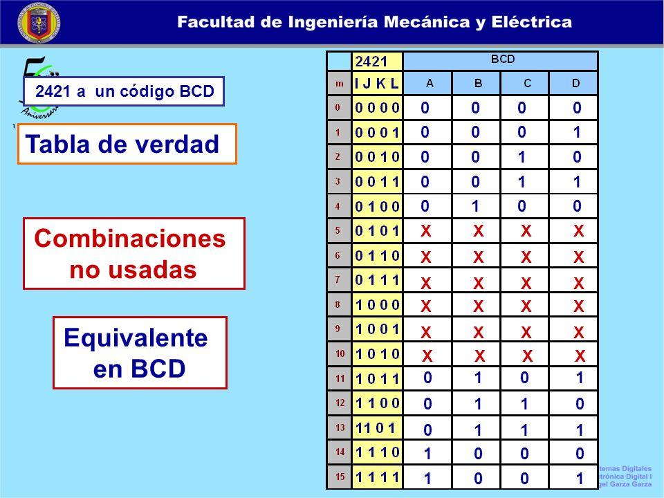 2421 a un código BCD Tabla de verdad Combinaciones no usadas X X X X Equivalente en BCD 0 0 0 0 0 0 0 1 0 0 1 0 0 0 1 1 0 1 0 0 0 1 0 1 0 1 1 0 0 1 1