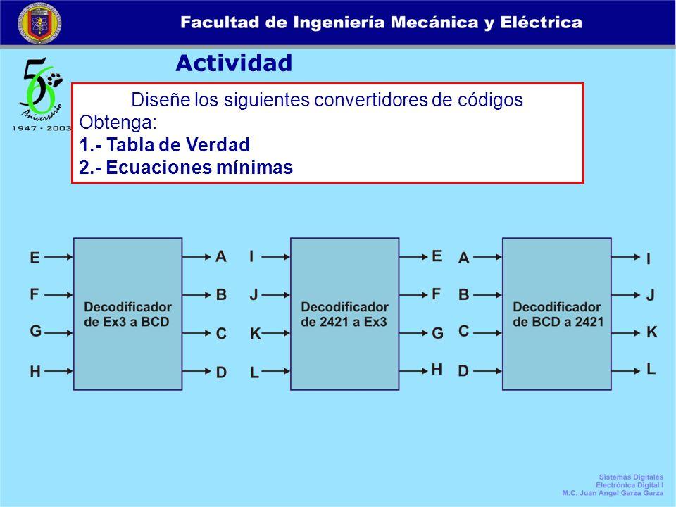 Actividad Diseñe los siguientes convertidores de códigos Obtenga: 1.- Tabla de Verdad 2.- Ecuaciones mínimas