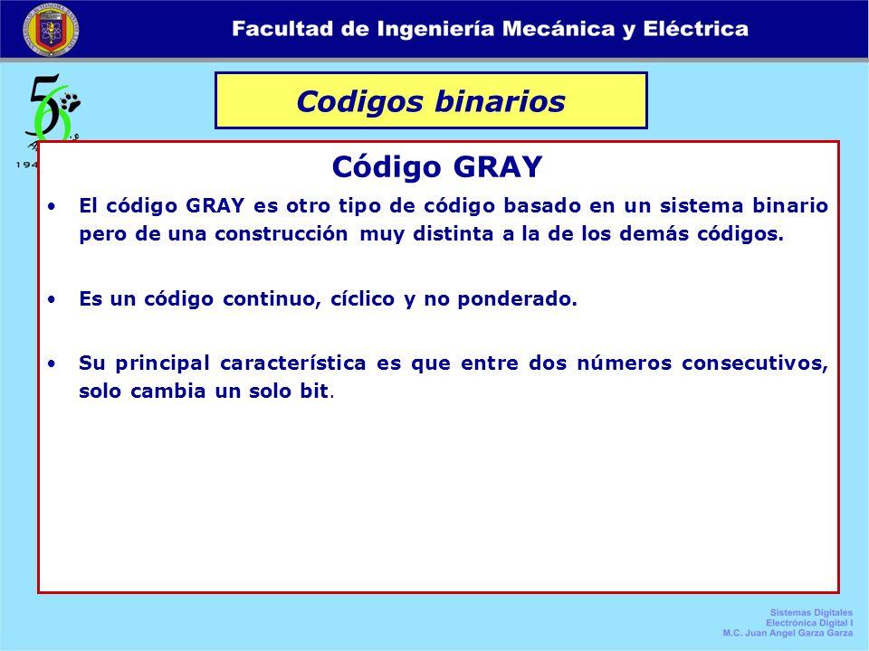 Codigos binarios Código GRAY El código GRAY es otro tipo de código basado en un sistema binario pero de una construcción muy distinta a la de los demá