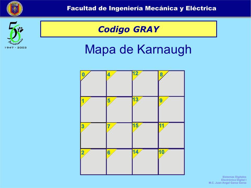 Codigo GRAY Mapa de Karnaugh