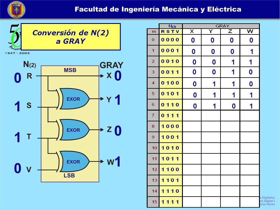 Conversión de N(2) a GRAY 0 0 0 0 0 1 1 0 0 1 0 1 0 0 0 1 0 0 1 1 0 0 1 0 0 1 1 0 0 1 1 1 0 1 0 1