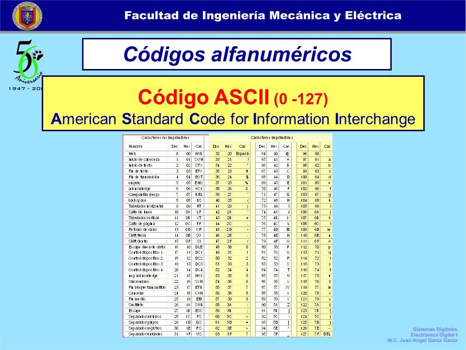 Códigos alfanuméricos Código ASCII (0 -127) American Standard Code for Information Interchange