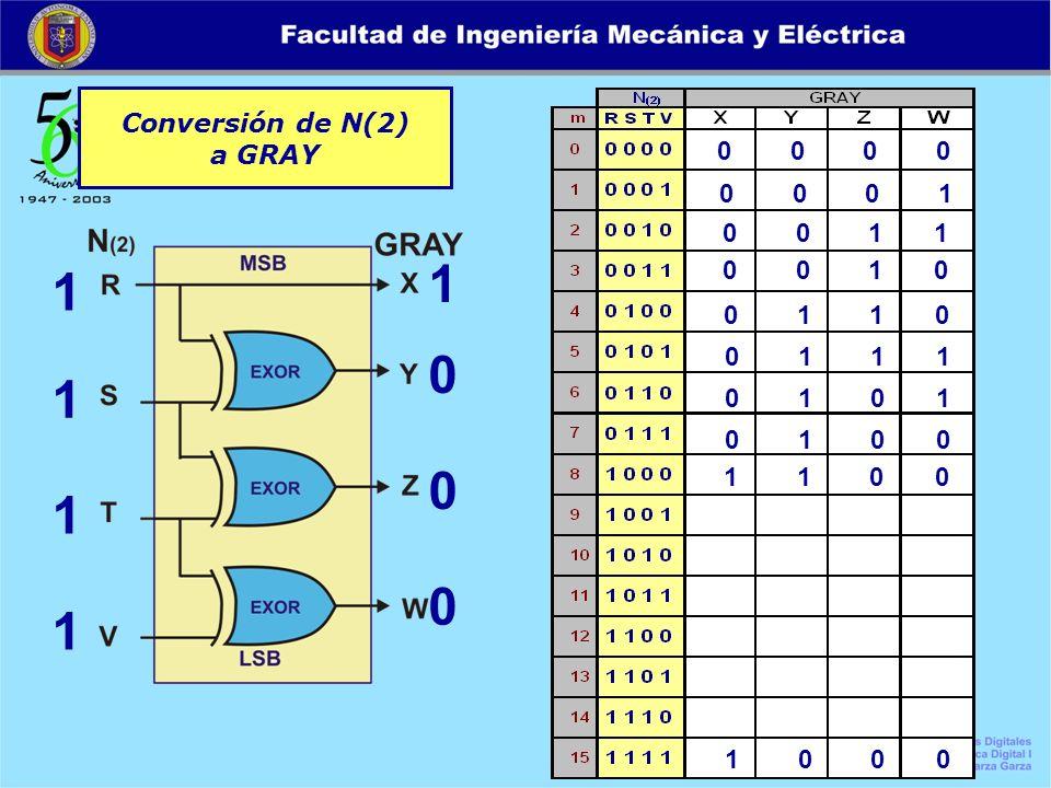 Conversión de N(2) a GRAY 0 0 0 0 1 1 1 1 1 0 0 0 0 0 0 1 0 0 1 1 0 0 1 0 0 1 1 0 0 1 1 1 0 1 0 1 0 1 0 0 1 1 0 0 1 0 0 0