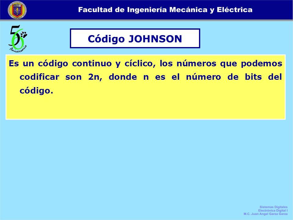 Código JOHNSON Es un código continuo y cíclico, los números que podemos codificar son 2n, donde n es el número de bits del código.
