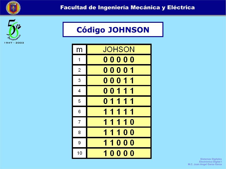 Código JOHNSON