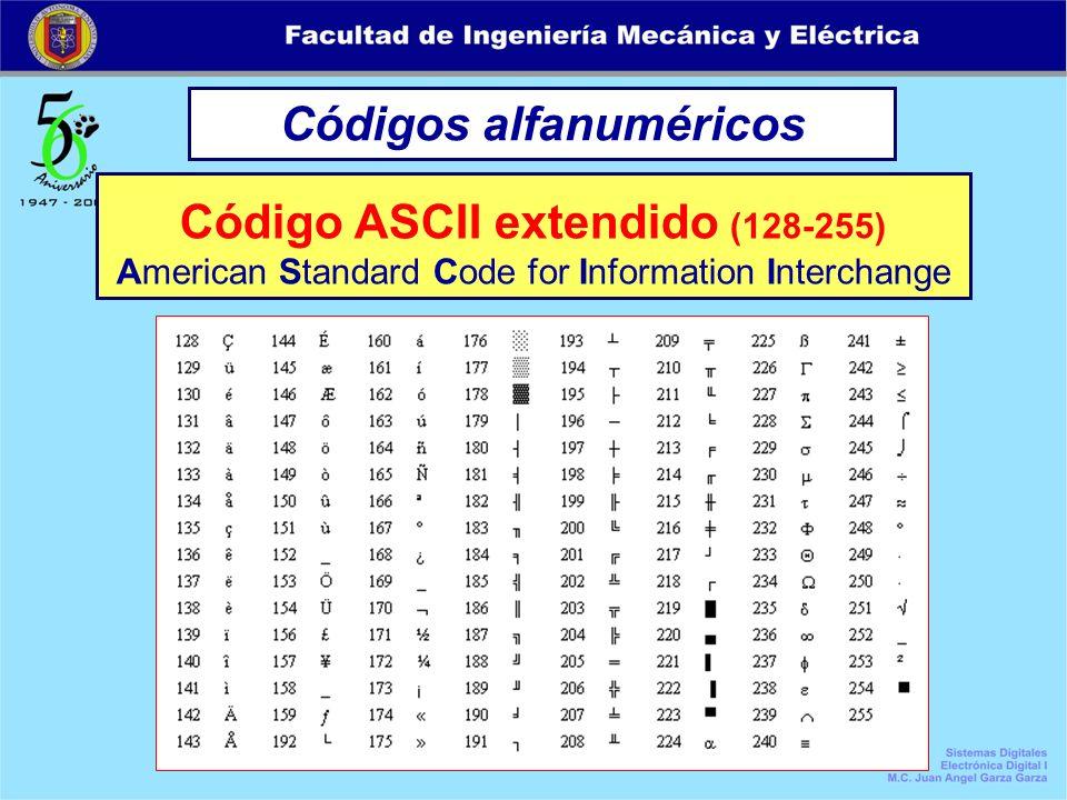 Códigos alfanuméricos Código ASCII extendido (128-255) American Standard Code for Information Interchange