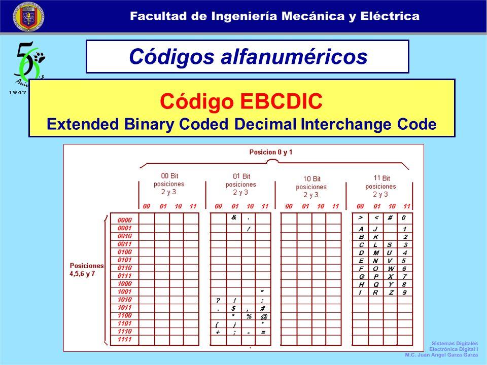 Códigos alfanuméricos Código EBCDIC Extended Binary Coded Decimal Interchange Code