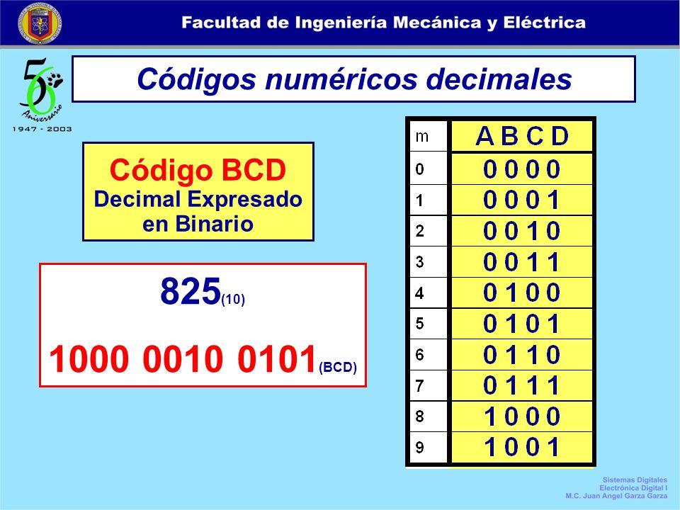 Códigos numéricos decimales Código BCD Decimal Expresado en Binario 825 (10) 1000 0010 0101 (BCD)