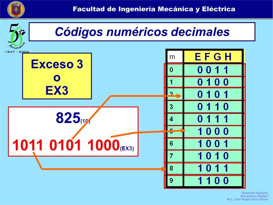 Códigos numéricos decimales Exceso 3 o EX3 825 (10) 1011 0101 1000 (EX3)