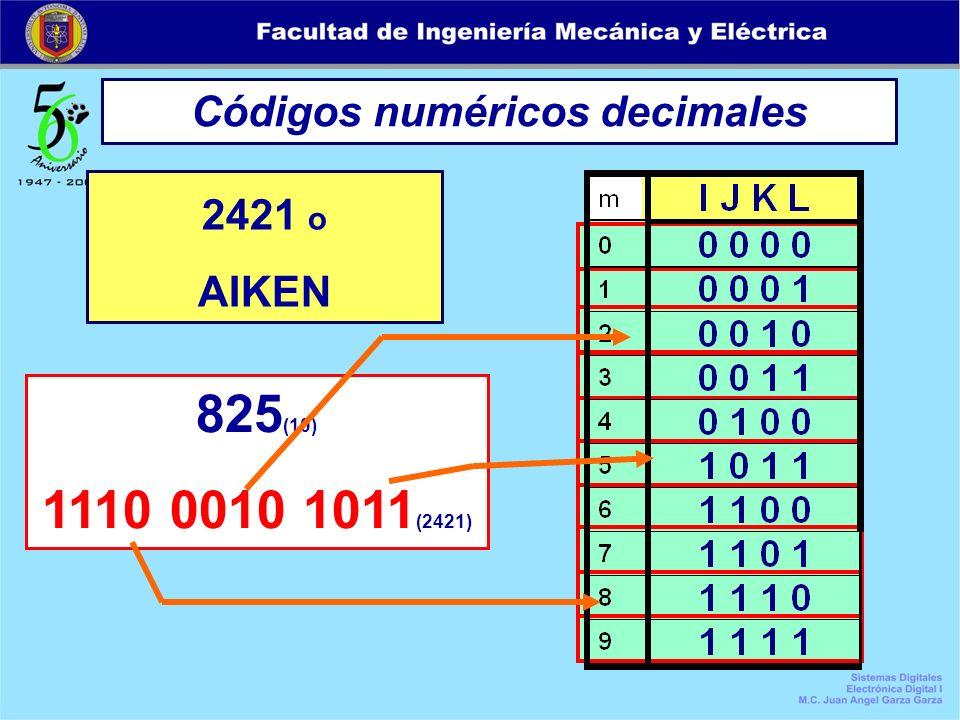 Códigos numéricos decimales 2421 o AIKEN 825 (10) 1110 0010 1011 (2421)