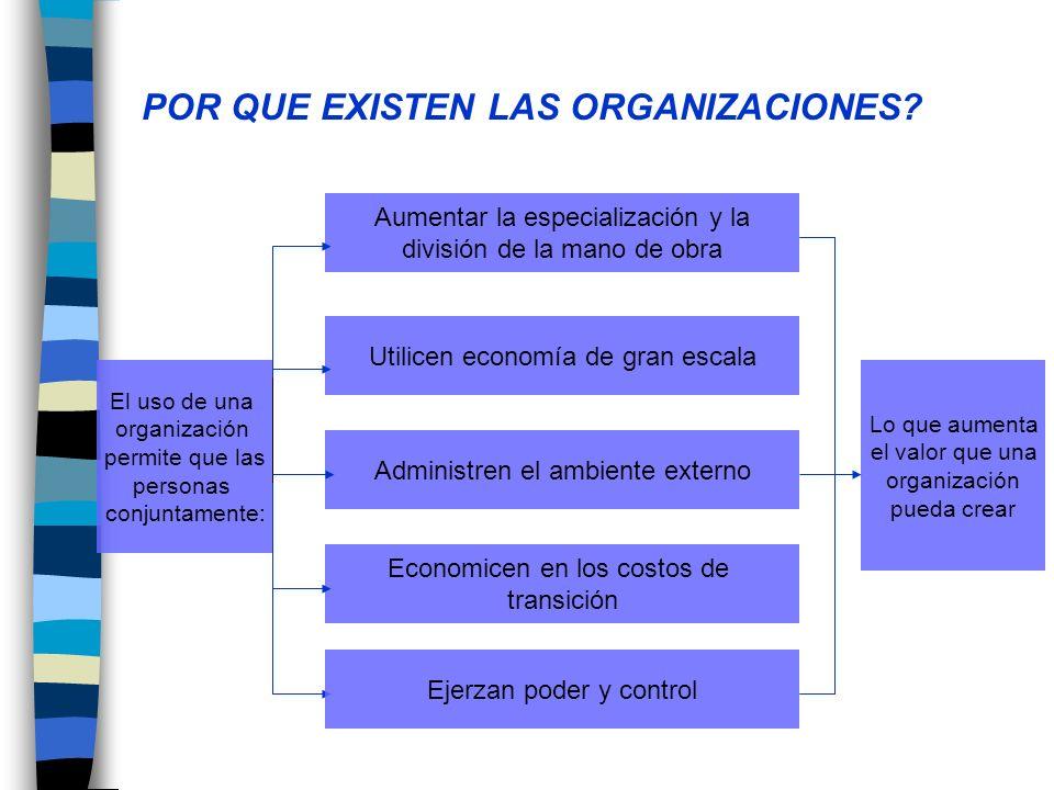 Aumentar la especialización y la división de la mano de obra Utilicen economía de gran escala Administren el ambiente externo Economicen en los costos
