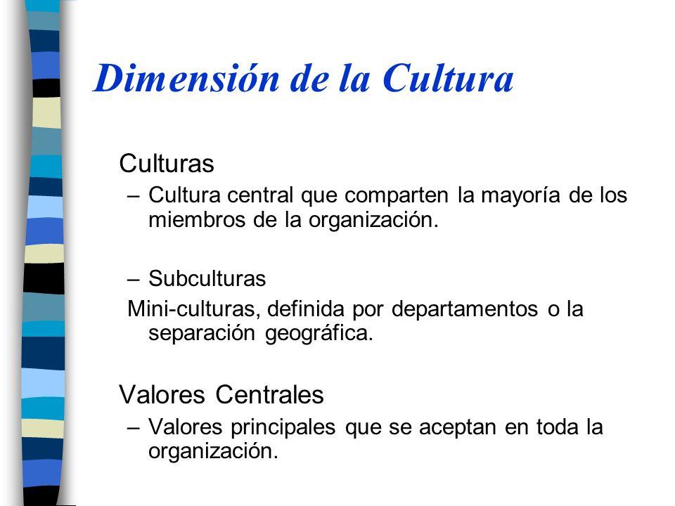 Dimensión de la Cultura Culturas –Cultura central que comparten la mayoría de los miembros de la organización. –Subculturas Mini-culturas, definida po