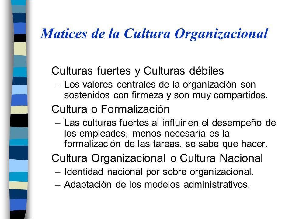 Matices de la Cultura Organizacional Culturas fuertes y Culturas débiles –Los valores centrales de la organización son sostenidos con firmeza y son mu