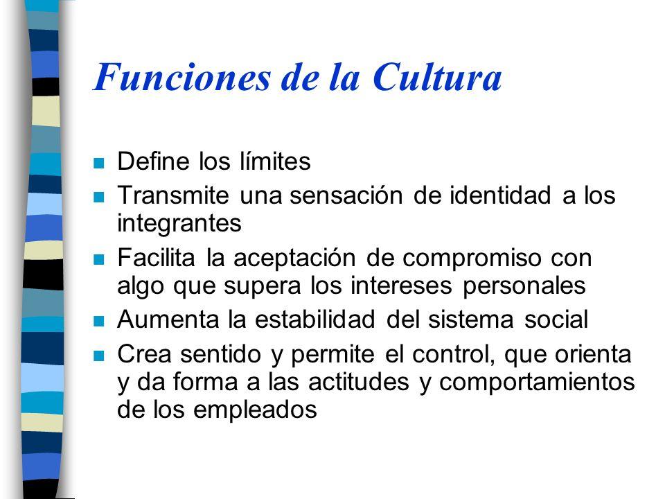 Funciones de la Cultura n Define los límites n Transmite una sensación de identidad a los integrantes n Facilita la aceptación de compromiso con algo