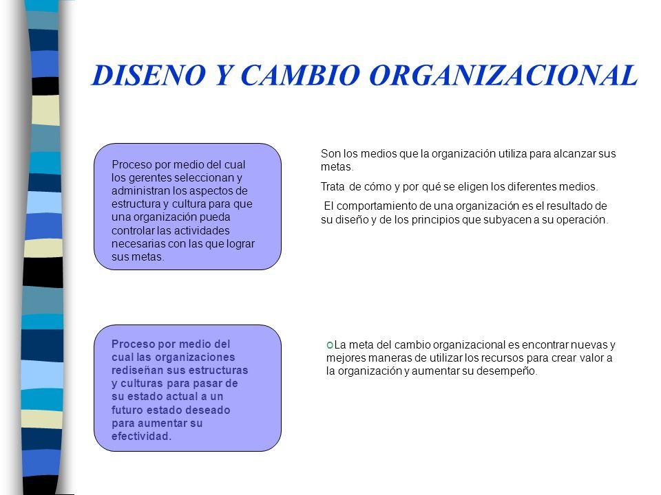 DISENO Y CAMBIO ORGANIZACIONAL Proceso por medio del cual los gerentes seleccionan y administran los aspectos de estructura y cultura para que una org
