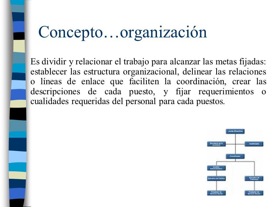 Concepto…organización Es dividir y relacionar el trabajo para alcanzar las metas fijadas: establecer las estructura organizacional, delinear las relac