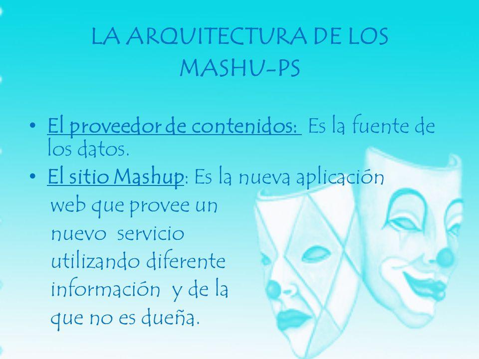 LA ARQUITECTURA DE LOS MASHU-PS El proveedor de contenidos: Es la fuente de los datos. El sitio Mashup: Es la nueva aplicación web que provee un nuevo