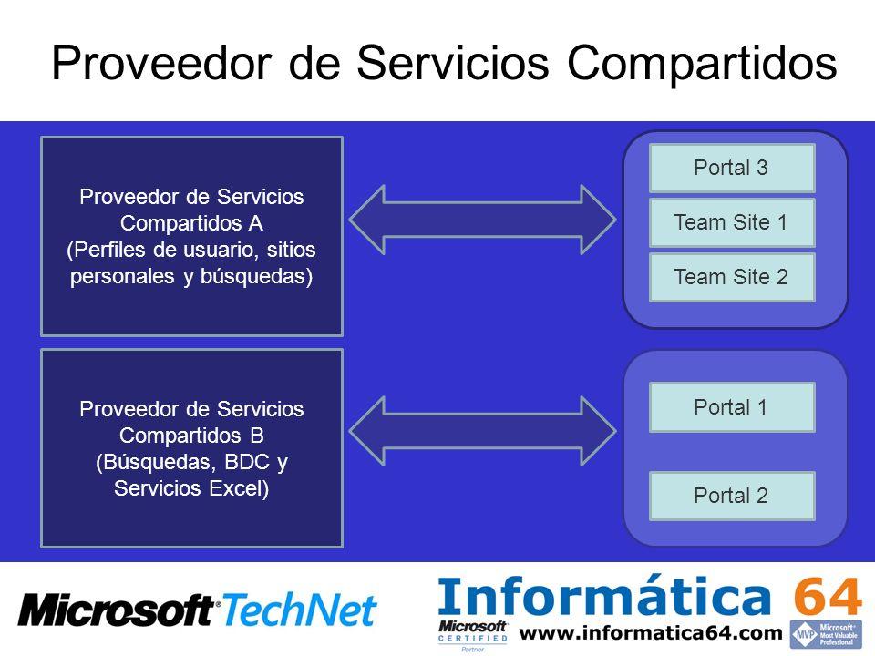 Proveedor de Servicios Compartidos Team Site 1 Portal 3 Team Site 2 Portal 1 Portal 2 Proveedor de Servicios Compartidos A (Perfiles de usuario, sitios personales y búsquedas) Proveedor de Servicios Compartidos B (Búsquedas, BDC y Servicios Excel)