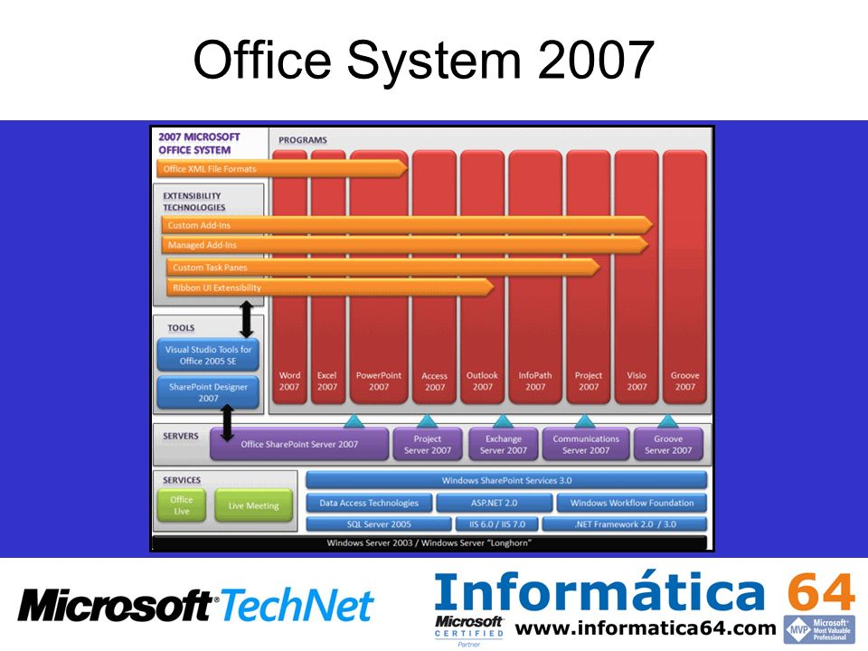 Office System 2007
