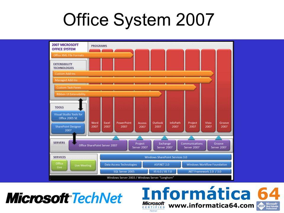 Requisitos de instalación ComponenteRequisitos de instalación Sistema OperativoWindows Server 2003 SP1 32/64 bits Características del Servidor: - Procesador de 2,5 Ghz o superior (single server) o Procesador de 2,5 Ghz Dual Core con Servidor de aplicaciones (server farm); - Memoria RAM 1 Gb de RAM mínimo (single server) o 2 Gb de RAM (Server Farm - 2 Gb en Disco para instalación y superior a 4 GB de disco para almacenamiento de datos - BBDD Microsoft SQL Server 2000 SP3a o posterior o Microsoft SQL Server 2005 - Framework.Net 2.0 - Windows Workflow Foundation