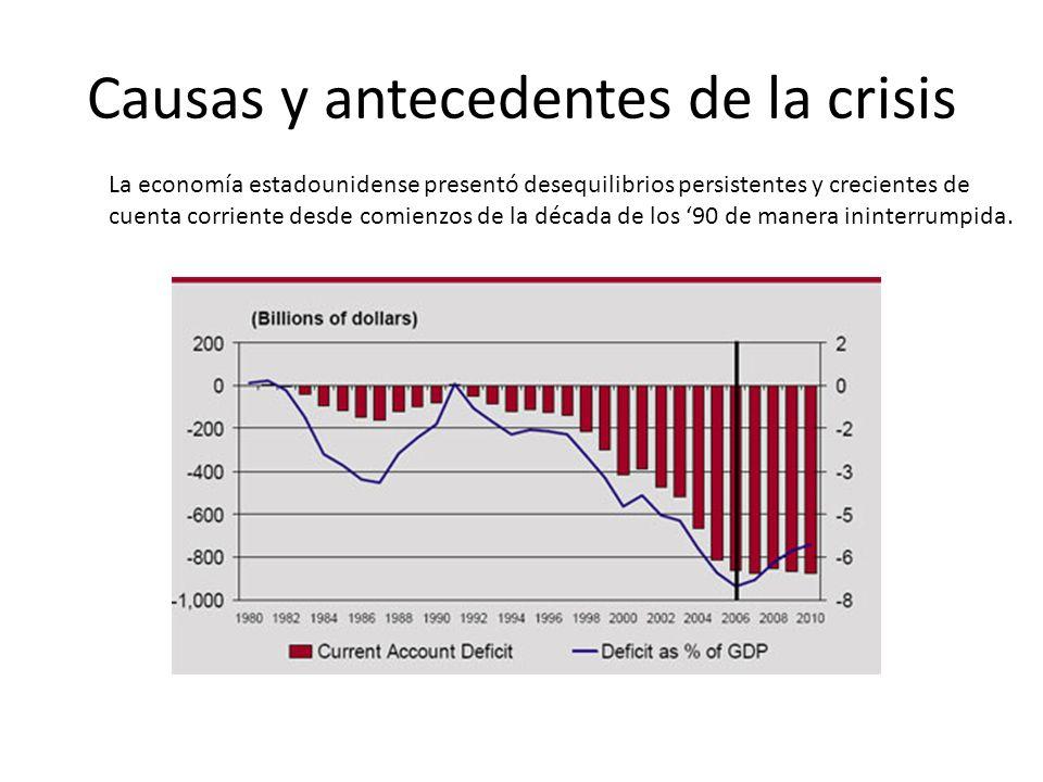 Causas y antecedentes de la crisis El déficit de cuenta corriente encuentra su correlato en un rápido aumento de la deuda estadounidense, tanto de origen público como privado.