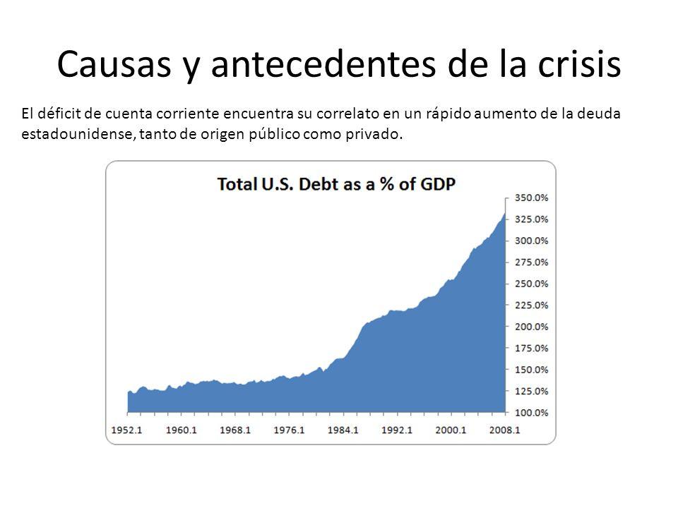 Causas y antecedentes de la crisis El endeudamiento de la economía estadounidense se trasladó principalmente a sostener un boom de consumo (con gran peso de importados) y una incipiente burbuja inmobiliaria.