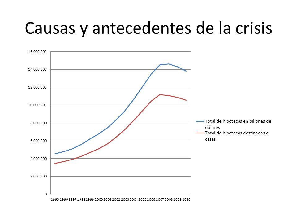 Efectos de la crisis sobre las variables macro Efecto sobre el PBI Efecto sobre el empleo