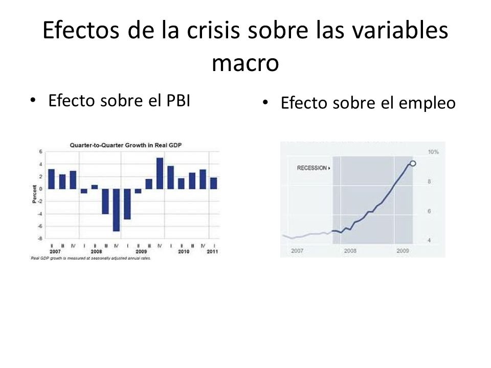 Política monetaria de Estados Unidos El objetivo es estimular la economía y la creación de empleo.