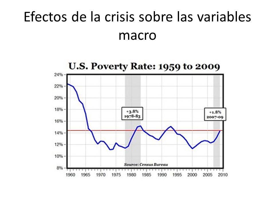 Medidas adoptadas frente a la crisis Política monetaria (QE1, QE2, Operation Twist) Plan de estímulo fiscal de 2009 Política cambiaria: tensiones respecto a China