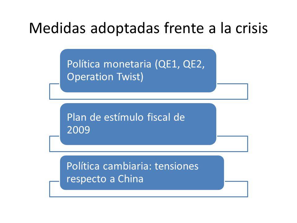 Medidas de política monetaria Ante el estallido de la crisis la FED resolvió aplicar una estrategia de inyectar liquidez en los mercados mediante el denominado Quantitative Easing.