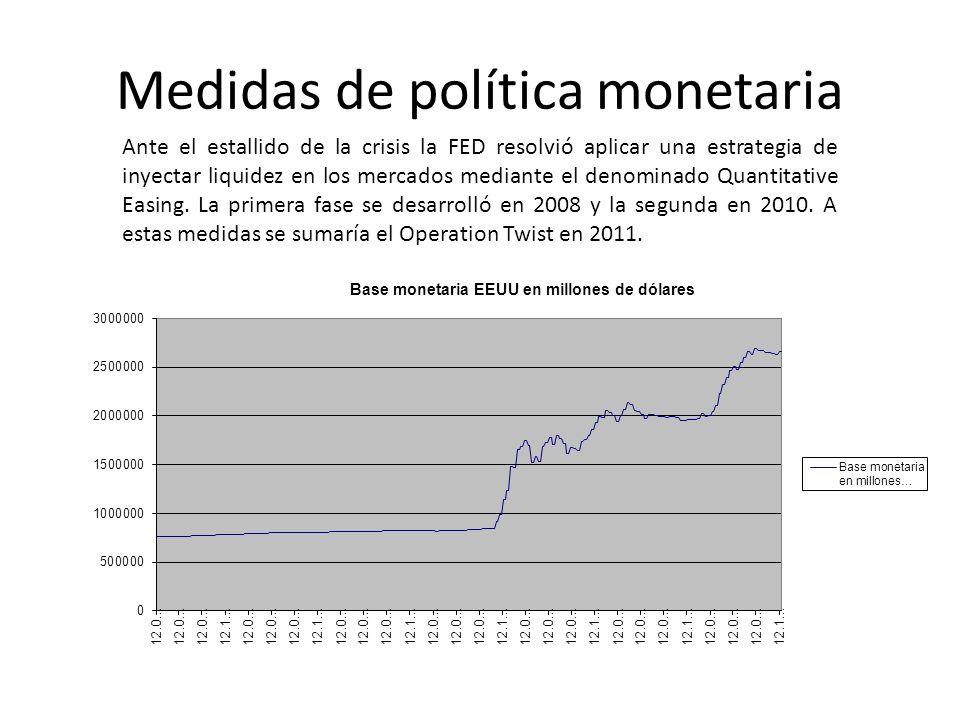 Medidas de política monetaria QE1 Se orientó a la compra de activos tóxicos de los bancos en quiebra por parte de la FED por un monto de 700 billones de dólares.