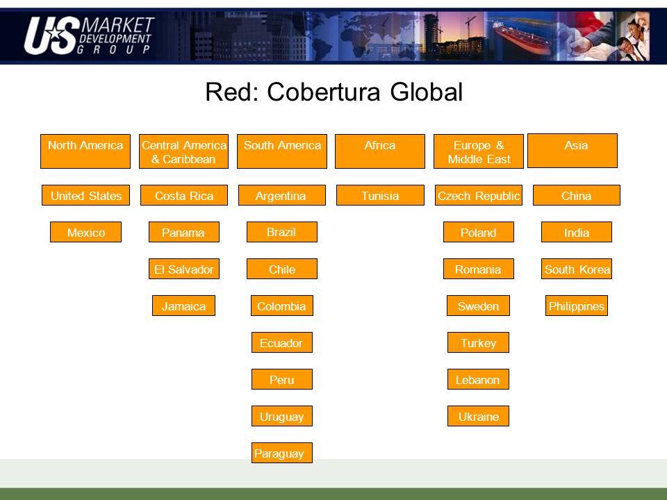 Red: Cobertura Global