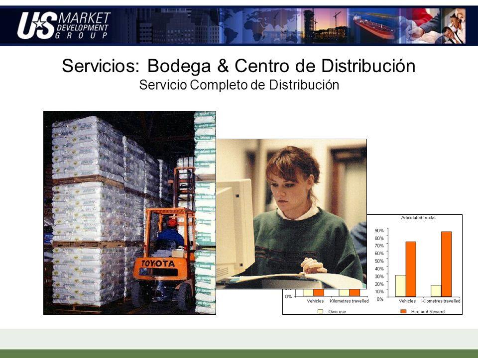 Servicios: Bodega & Centro de Distribución Servicio Completo de Distribución