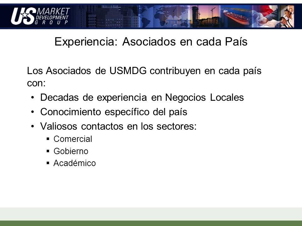 Experiencia: Asociados en cada País Los Asociados de USMDG contribuyen en cada país con: Decadas de experiencia en Negocios Locales Conocimiento específico del país Valiosos contactos en los sectores: Comercial Gobierno Académico