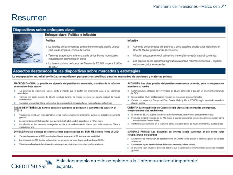 PB Americas Panorama de inversiones – Marzo de 2011 Resumen de los mercados globales