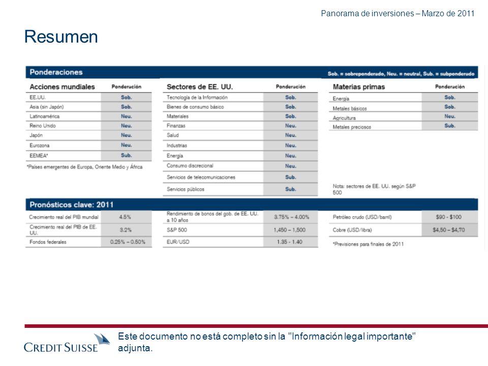 PB Americas Panorama de inversiones – Marzo de 2011 Sobreponderaciones tácticas y Recomendaciones de cartera