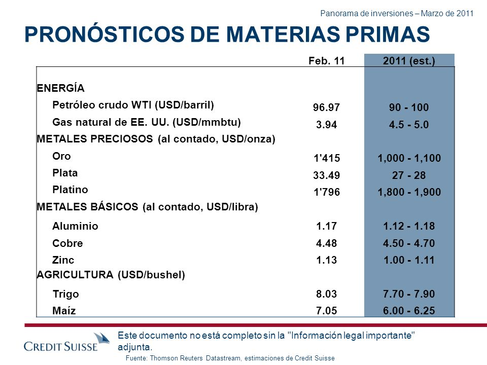 Panorama de inversiones – Marzo de 2011 Este documento no está completo sin la Información legal importante adjunta.