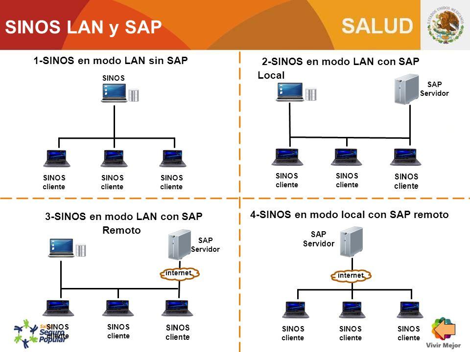 SINOS LAN y SAP SINOS 1-SINOS en modo LAN sin SAP SINOS cliente SINOS SINOS cliente 2-SINOS en modo LAN con SAP Local SAP Servidor 4-SINOS en modo local con SAP remoto SINOS cliente SAP Servidor SINOS cliente 3-SINOS en modo LAN con SAP Remoto SAP Servidor internet