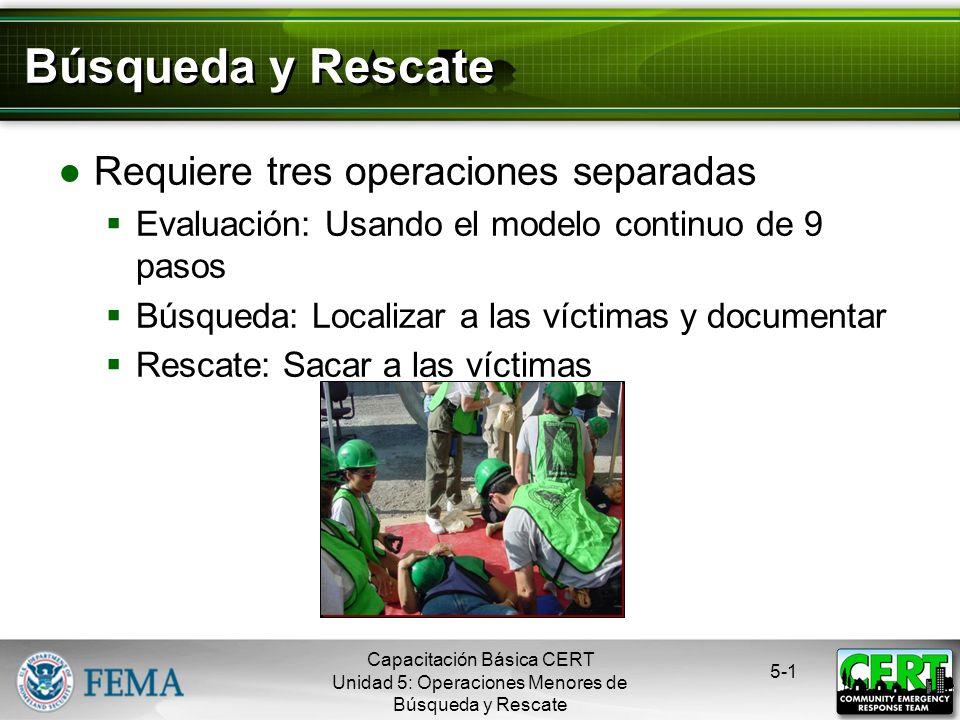 Requiere tres operaciones separadas Evaluación: Usando el modelo continuo de 9 pasos Búsqueda: Localizar a las víctimas y documentar Rescate: Sacar a las víctimas 5-1 Búsqueda y Rescate Capacitación Básica CERT Unidad 5: Operaciones Menores de Búsqueda y Rescate