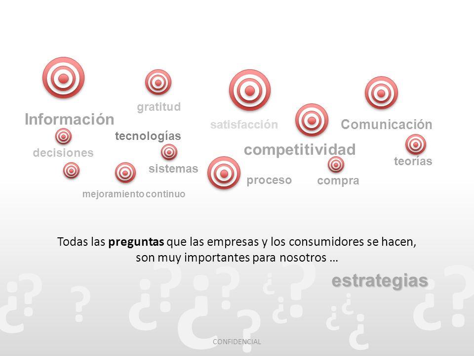Todas las preguntas que las empresas y los consumidores se hacen, son para nosotros muy importantes… CONFIDENCIAL Información mejoramiento continuo Comunicación decisiones satisfacción compra gratitud teorías sistemas tecnologías proceso competitividad estrategias