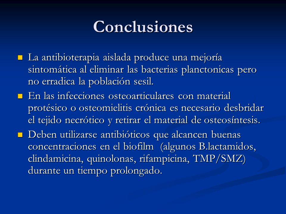 Conclusiones La antibioterapia aislada produce una mejoría sintomática al eliminar las bacterias planctonicas pero no erradica la población sesil. La