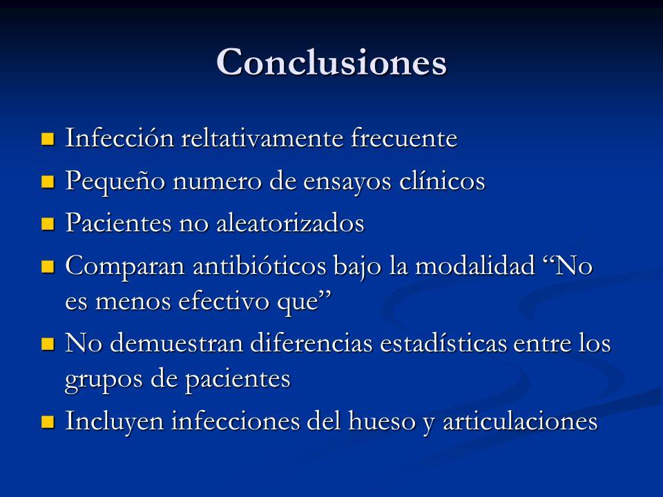 Conclusiones Infección reltativamente frecuente Infección reltativamente frecuente Pequeño numero de ensayos clínicos Pequeño numero de ensayos clínic