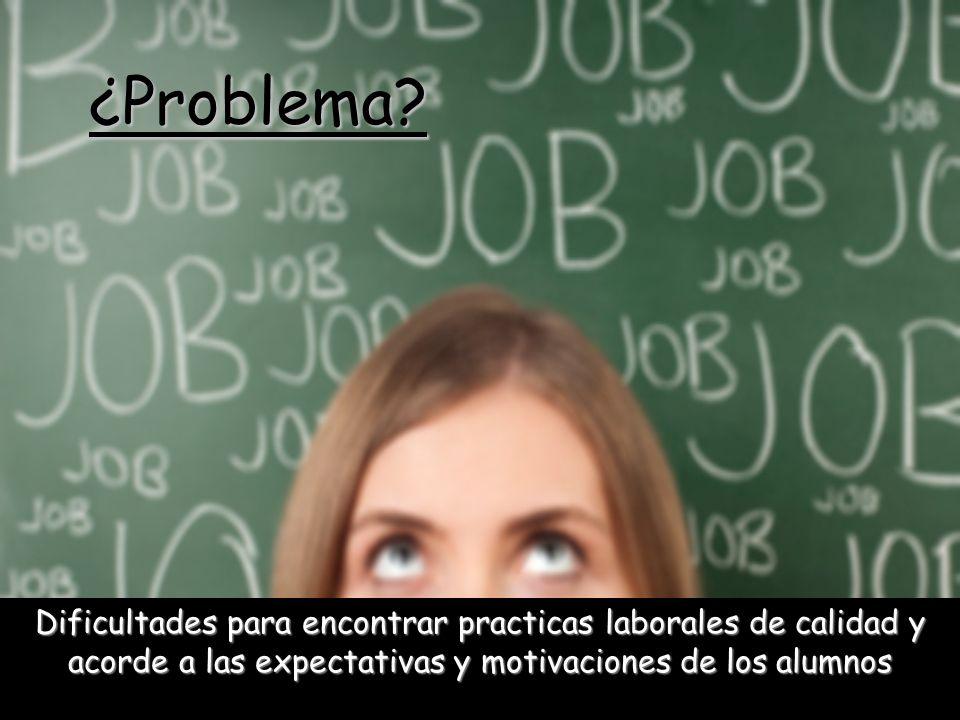 ¿Problema? Dificultades para encontrar practicas laborales de calidad y acorde a las expectativas y motivaciones de los alumnos