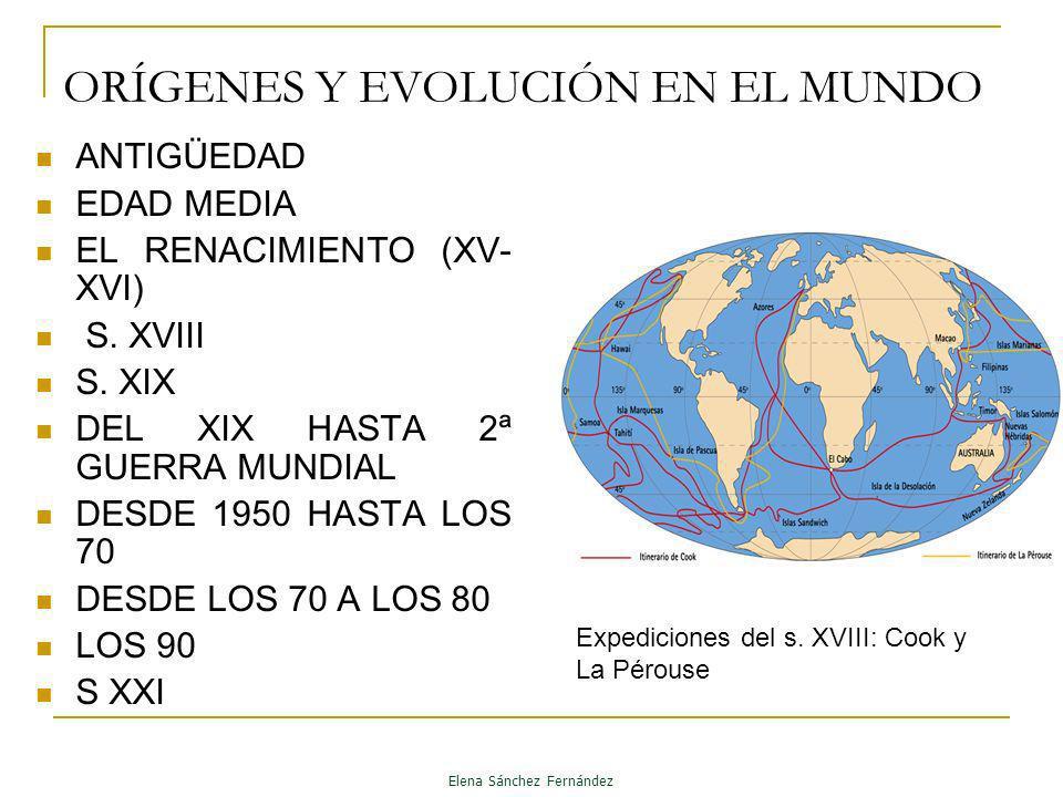 ORÍGENES Y EVOLUCIÓN EN EL MUNDO ANTIGÜEDAD EDAD MEDIA EL RENACIMIENTO (XV- XVI) S. XVIII S. XIX DEL XIX HASTA 2ª GUERRA MUNDIAL DESDE 1950 HASTA LOS
