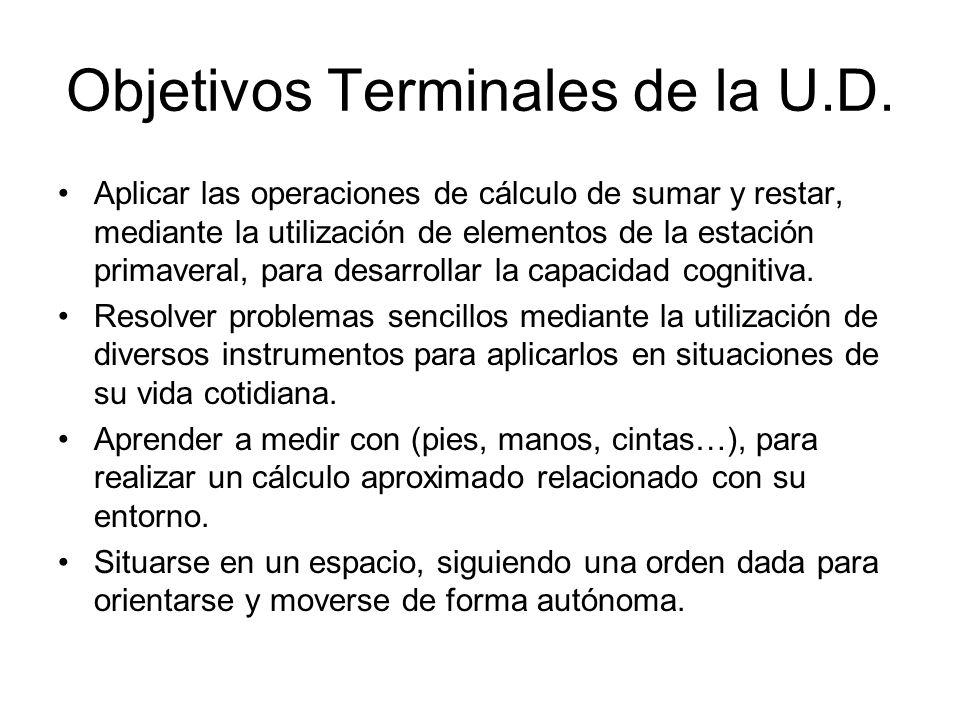 Objetivos Terminales de la U.D. Aplicar las operaciones de cálculo de sumar y restar, mediante la utilización de elementos de la estación primaveral,