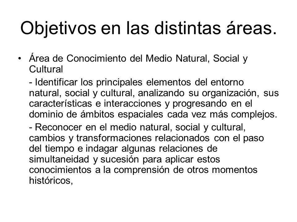 Objetivos en las distintas áreas. Área de Conocimiento del Medio Natural, Social y Cultural - Identificar los principales elementos del entorno natura
