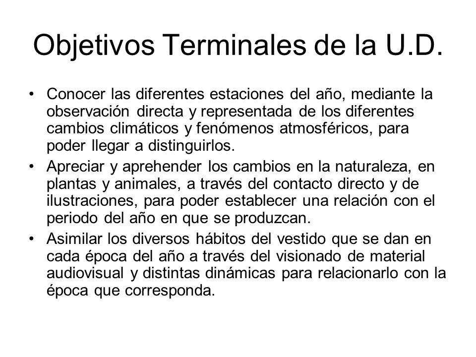 Objetivos Terminales de la U.D. Conocer las diferentes estaciones del año, mediante la observación directa y representada de los diferentes cambios cl