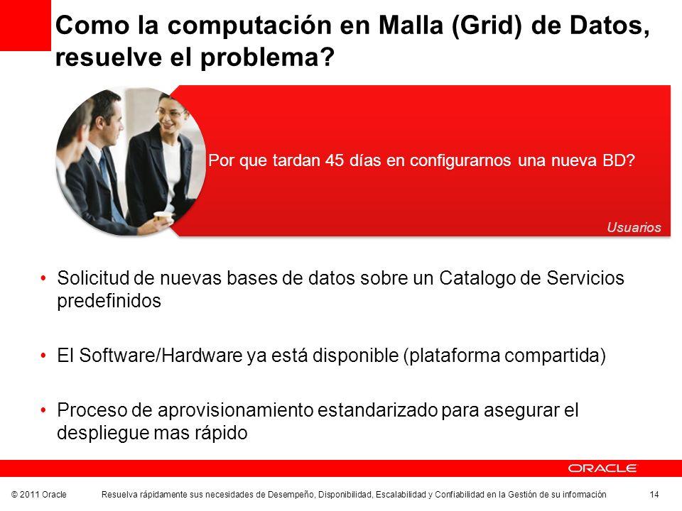© 2011 Oracle Resuelva rápidamente sus necesidades de Desempeño, Disponibilidad, Escalabilidad y Confiabilidad en la Gestión de su información 14 Como