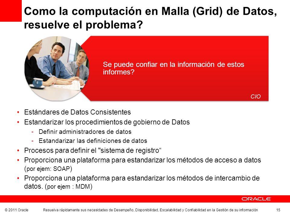 © 2011 Oracle Resuelva rápidamente sus necesidades de Desempeño, Disponibilidad, Escalabilidad y Confiabilidad en la Gestión de su información 15 Como