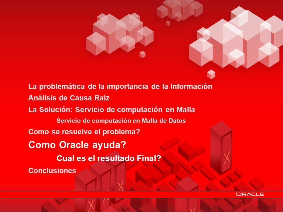 © 2011 Oracle Resuelva rápidamente sus necesidades de Desempeño, Disponibilidad, Escalabilidad y Confiabilidad en la Gestión de su información 19 La p